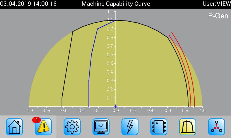 Machine Capability